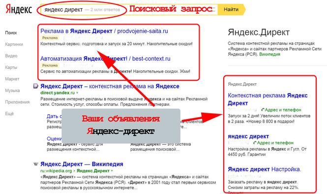 Яндекс директ реклама с картинкой